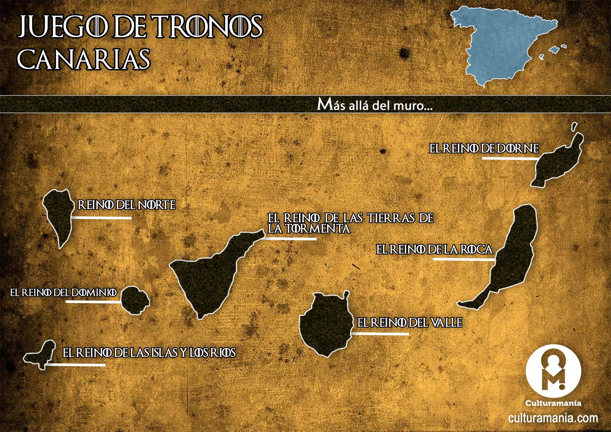 Juego De Tronos Canarias Culturamanía